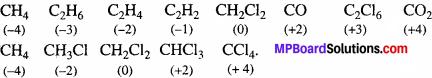 MP Board Class 11th Chemistry Solutions Chapter 8 अपचयोपचय अभिक्रियाएँ - 14