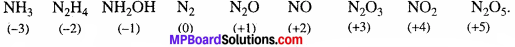 MP Board Class 11th Chemistry Solutions Chapter 8 अपचयोपचय अभिक्रियाएँ - 15