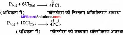 MP Board Class 11th Chemistry Solutions Chapter 8 अपचयोपचय अभिक्रियाएँ - 21