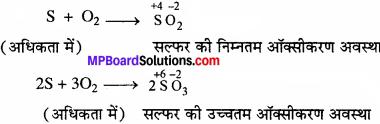 MP Board Class 11th Chemistry Solutions Chapter 8 अपचयोपचय अभिक्रियाएँ - 22