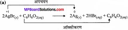 MP Board Class 11th Chemistry Solutions Chapter 8 अपचयोपचय अभिक्रियाएँ - 27