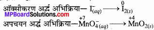 MP Board Class 11th Chemistry Solutions Chapter 8 अपचयोपचय अभिक्रियाएँ - 35