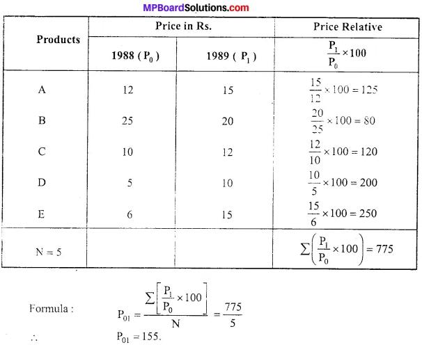 MP Board Class 11th Economics Important Questions Unit 3 Statistical Tools and Interpretation img 12