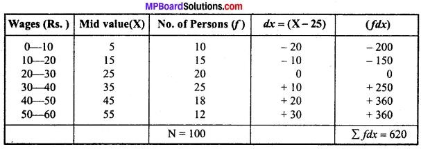MP Board Class 11th Economics Important Questions Unit 3 Statistical Tools and Interpretation img 23