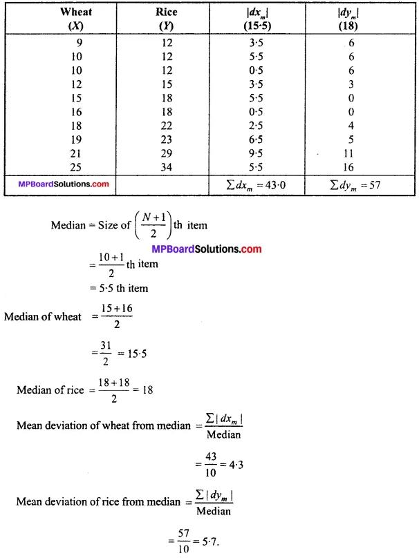 MP Board Class 11th Economics Important Questions Unit 3 Statistical Tools and Interpretation img 34