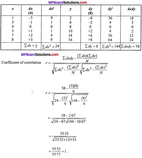 MP Board Class 11th Economics Important Questions Unit 3 Statistical Tools and Interpretation img 42