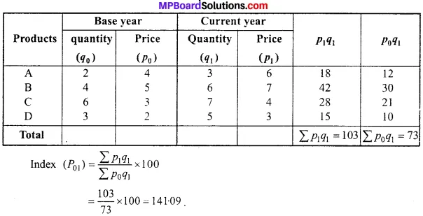 MP Board Class 11th Economics Important Questions Unit 3 Statistical Tools and Interpretation img 61