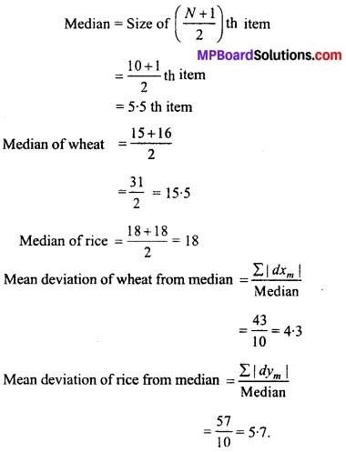 MP Board Class 11th Economics Important Questions Unit 3 Statistical Tools and Interpretation img 66