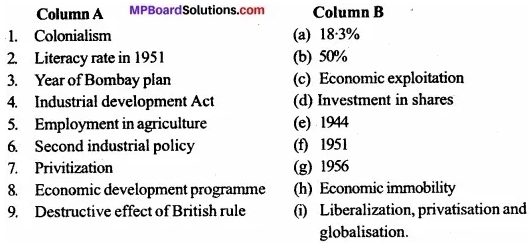 MP Board Class 11th Economics Important Questions Unit 4 Development Experience (1947 - 1990) and Economic Reforms Since 1991 img 1