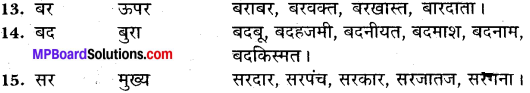 MP Board Class 11th General Hindi व्याकरण उपसर्ग img-9