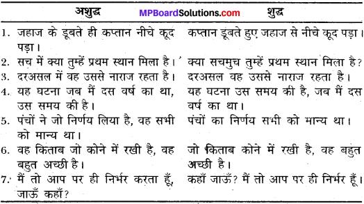 MP Board Class 11th General Hindi व्याकरण वाक्य अशुद्धि संशोधन img-1