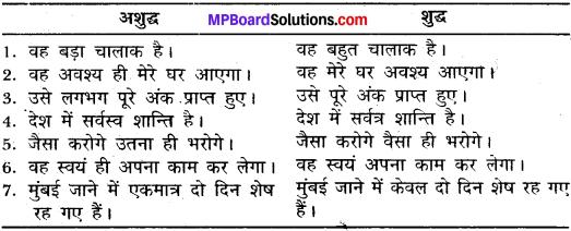 MP Board Class 11th General Hindi व्याकरण वाक्य अशुद्धि संशोधन img-10