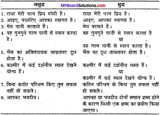 MP Board Class 11th General Hindi व्याकरण वाक्य अशुद्धि संशोधन img-2