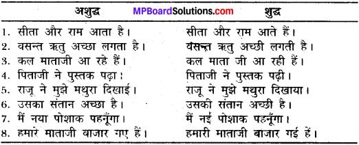 MP Board Class 11th General Hindi व्याकरण वाक्य अशुद्धि संशोधन img-4
