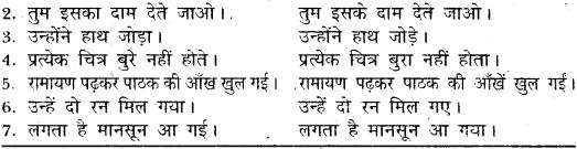 MP Board Class 11th General Hindi व्याकरण वाक्य अशुद्धि संशोधन img-6