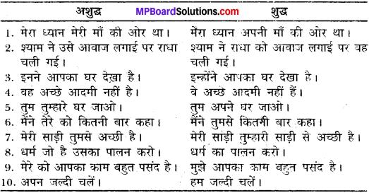 MP Board Class 11th General Hindi व्याकरण वाक्य अशुद्धि संशोधन img-7