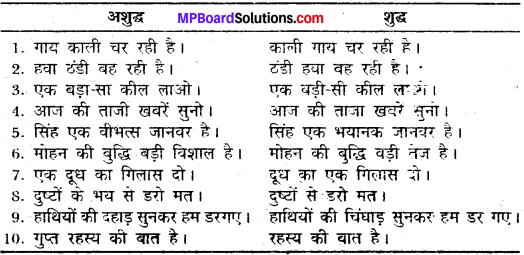 MP Board Class 11th General Hindi व्याकरण वाक्य अशुद्धि संशोधन img-8