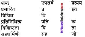 MP Board Class 11th Hindi Makrand Solutions Chapter 10 राजेन्द्र बाबू img-2