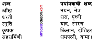 MP Board Class 11th Hindi Makrand Solutions Chapter 10 राजेन्द्र बाबू img-3