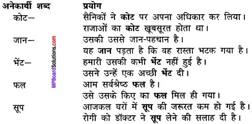MP Board Class 11th Hindi Makrand Solutions Chapter 10 राजेन्द्र बाबू img-4