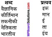 MP Board Class 11th Hindi Makrand Solutions Chapter 11 हिम-प्रलय img-3