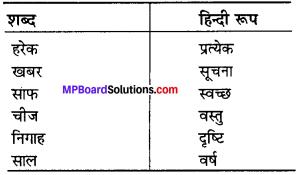 MP Board Class 11th Hindi Swati Solutions गद्य Chapter 8 कोणार्क img-2