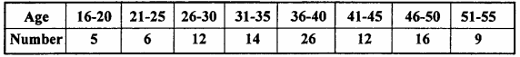 MP Board Class 11th Maths Important Questions Chapter 15 Statistics 10