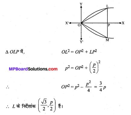MP Board Class 11th Maths Solutions Chapter 11 शंकु परिच्छेद विविध प्रश्नावली img-10