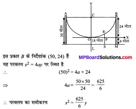 MP Board Class 11th Maths Solutions Chapter 11 शंकु परिच्छेद विविध प्रश्नावली img-4