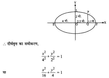MP Board Class 11th Maths Solutions Chapter 11 शंकु परिच्छेद विविध प्रश्नावली img-5