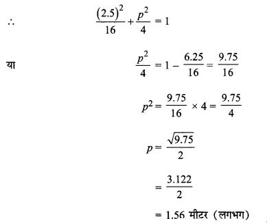 MP Board Class 11th Maths Solutions Chapter 11 शंकु परिच्छेद विविध प्रश्नावली img-6