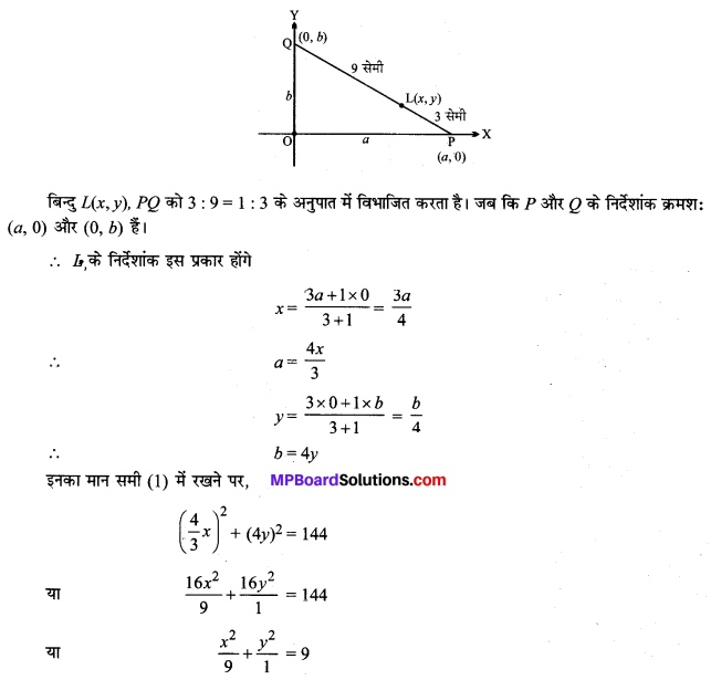 MP Board Class 11th Maths Solutions Chapter 11 शंकु परिच्छेद विविध प्रश्नावली img-7