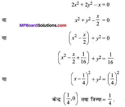 MP Board Class 11th Maths Solutions Chapter 11 शंकु परिच्छेद Ex 11.1 img-2