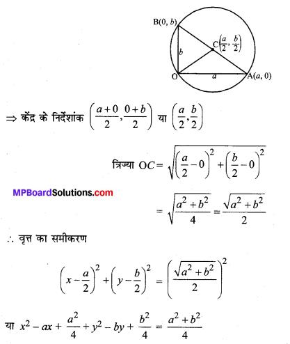 MP Board Class 11th Maths Solutions Chapter 11 शंकु परिच्छेद Ex 11.1 img-3