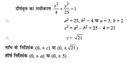 MP Board Class 11th Maths Solutions Chapter 11 शंकु परिच्छेद Ex 11.3 img-2