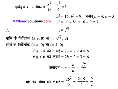 MP Board Class 11th Maths Solutions Chapter 11 शंकु परिच्छेद Ex 11.3 img-3