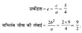 MP Board Class 11th Maths Solutions Chapter 11 शंकु परिच्छेद Ex 11.4 img-1