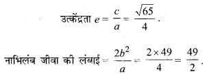MP Board Class 11th Maths Solutions Chapter 11 शंकु परिच्छेद Ex 11.4 img-6