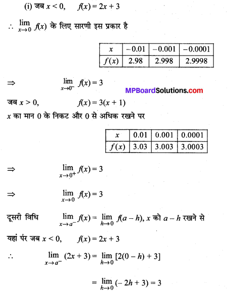 MP Board Class 11th Maths Solutions Chapter 13 सीमा और अवकलज Ex 13.1 img-45