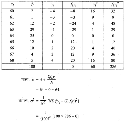 MP Board Class 11th Maths Solutions Chapter 15 सांख्यिकी Ex 15.2 img-11