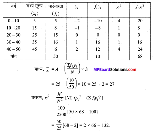 MP Board Class 11th Maths Solutions Chapter 15 सांख्यिकी Ex 15.2 img-15