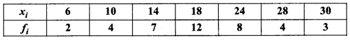 MP Board Class 11th Maths Solutions Chapter 15 सांख्यिकी Ex 15.2 img-5