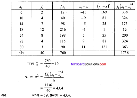 MP Board Class 11th Maths Solutions Chapter 15 सांख्यिकी Ex 15.2 img-6