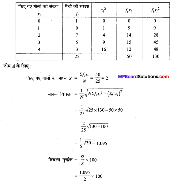 MP Board Class 11th Maths Solutions Chapter 15 सांख्यिकी Ex 15.3 img-10