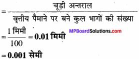 MP Board Class 11th Physics Solutions Chapter 2 मात्रक एवं मापन 23