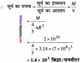 MP Board Class 11th Physics Solutions Chapter 2 मात्रक एवं मापन 8