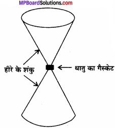 MP Board Class 11th Physics Solutions Chapter 9 ठोसों के यांत्रिक गुण img 13