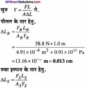 MP Board Class 11th Physics Solutions Chapter 9 ठोसों के यांत्रिक गुण img 5