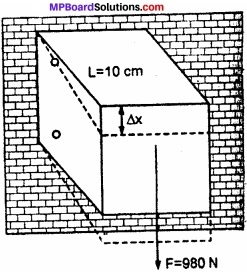 MP Board Class 11th Physics Solutions Chapter 9 ठोसों के यांत्रिक गुण img 6