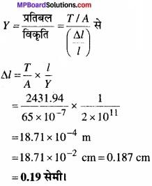 MP Board Class 11th Physics Solutions Chapter 9 ठोसों के यांत्रिक गुण img 9